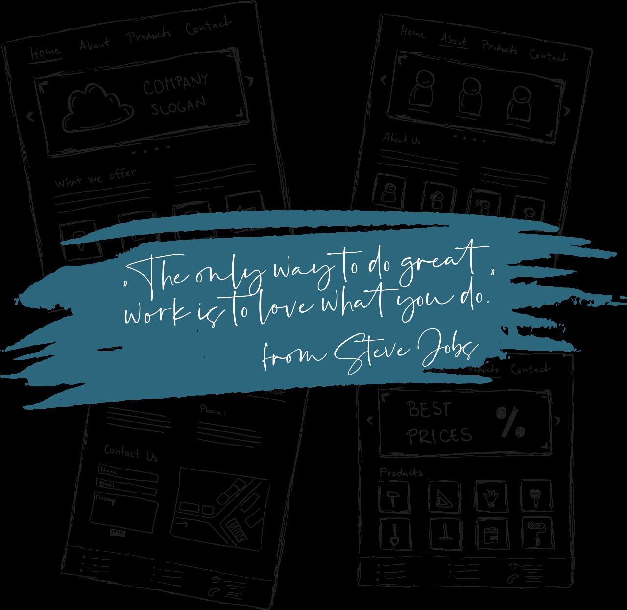 Sebők Eszter webdesign